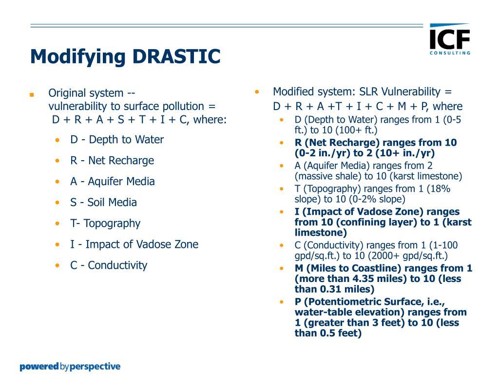 Modifying DRASTIC