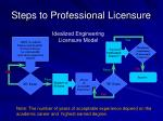 steps to professional licensure12