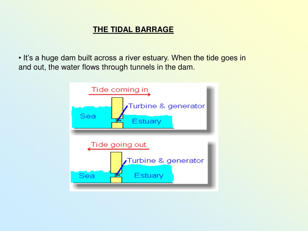 THE TIDAL BARRAGE
