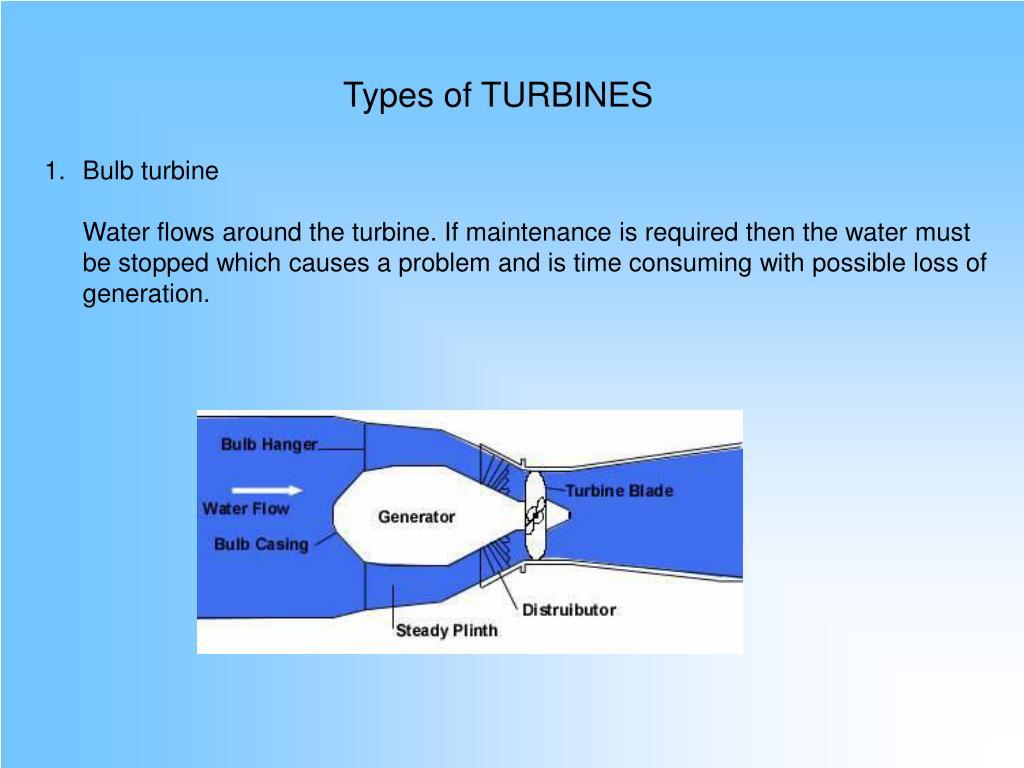 Types of TURBINES