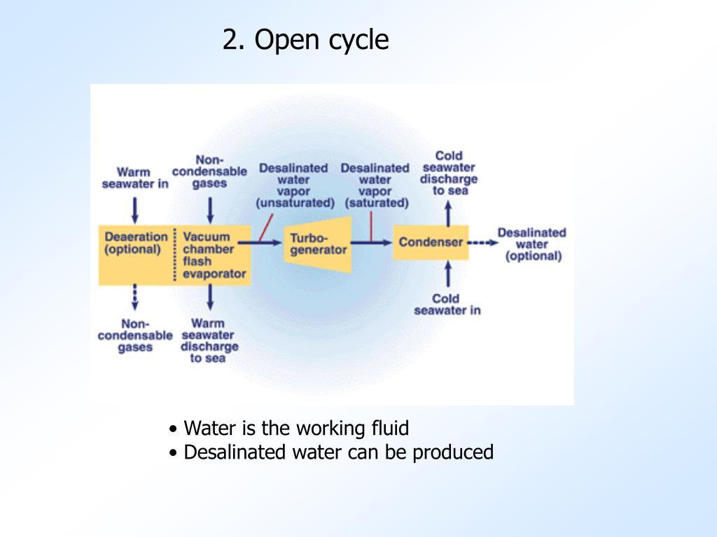 2. Open cycle