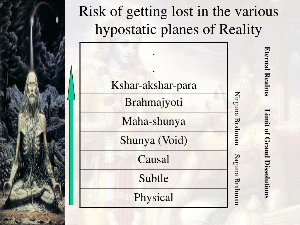 Risk of getting lost in the various hypostatic planes of Reality
