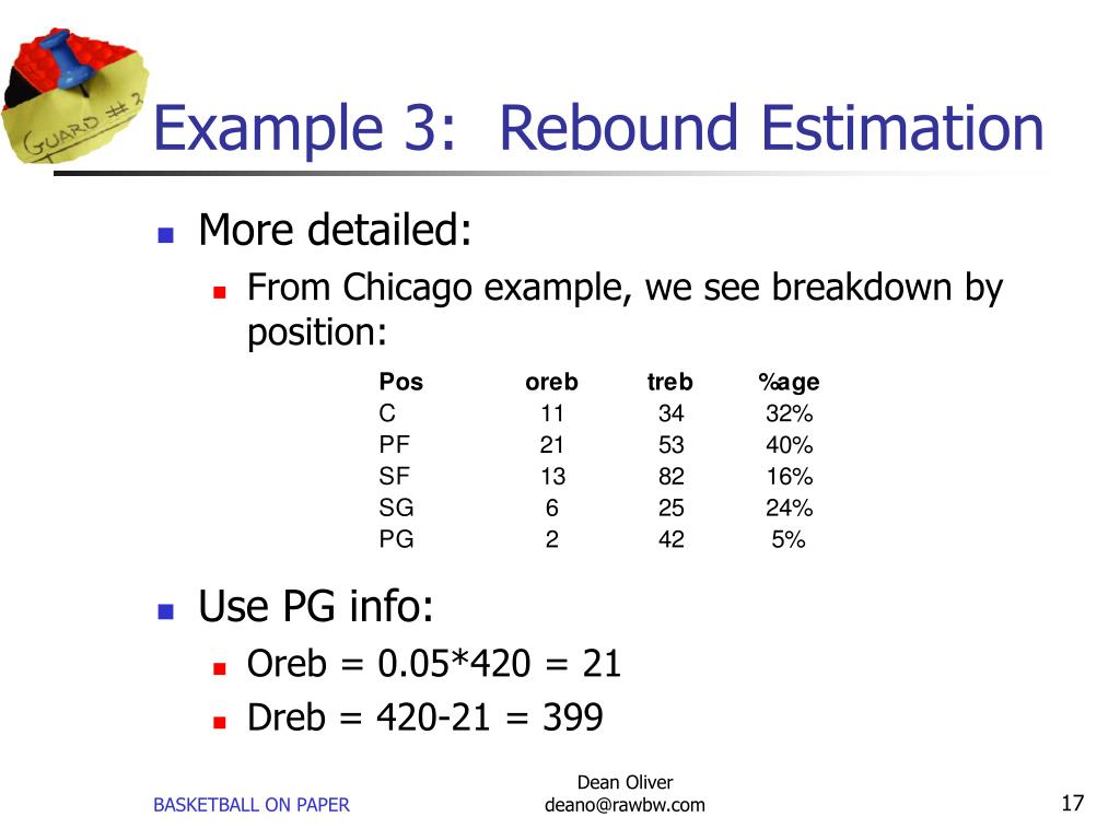 Example 3:  Rebound Estimation