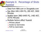 example 6 percentage of shots assisted