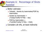 example 6 percentage of shots assisted25