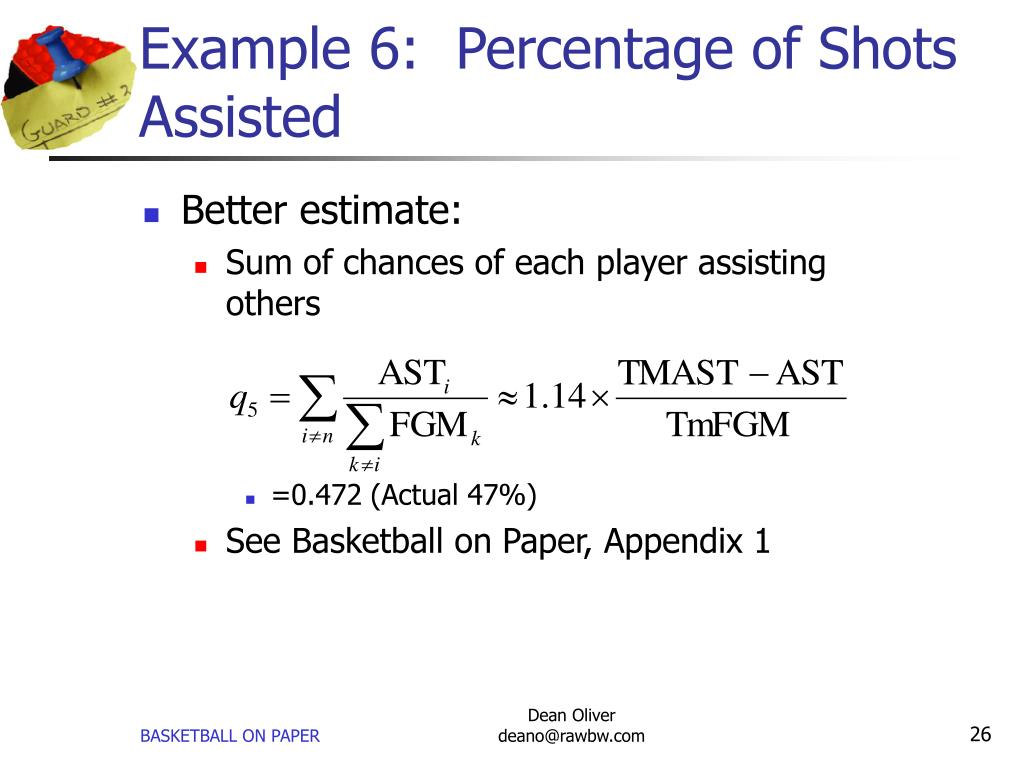 Example 6:  Percentage of Shots Assisted