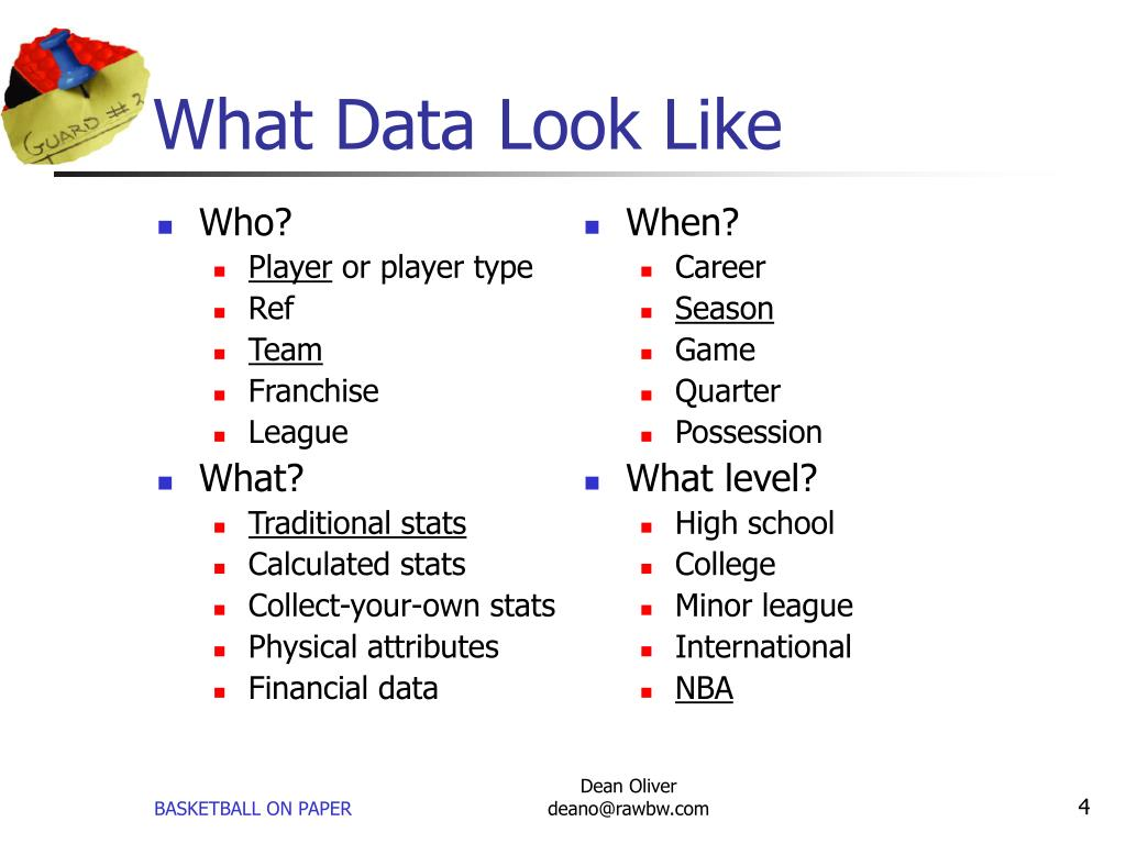 What Data Look Like