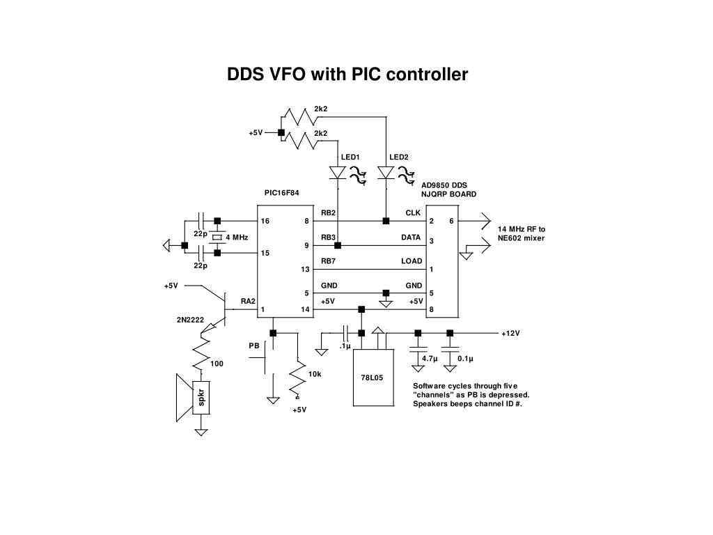 PPT - A 60 meter SSB transmitter PowerPoint Presentation - ID:238657
