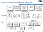 7 a loan process all loans breakthrough redesign map