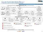 7 a loan process value stream map page 1 preferred lender and non delegated lender