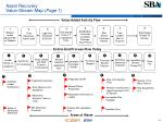asset recovery value stream map page 1