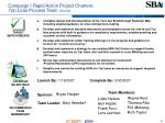 campaign i rapid action project charters 7 a loan process team cont d