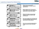 leadership jumpstart event methodology