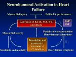 neurohumoral activation in heart failure