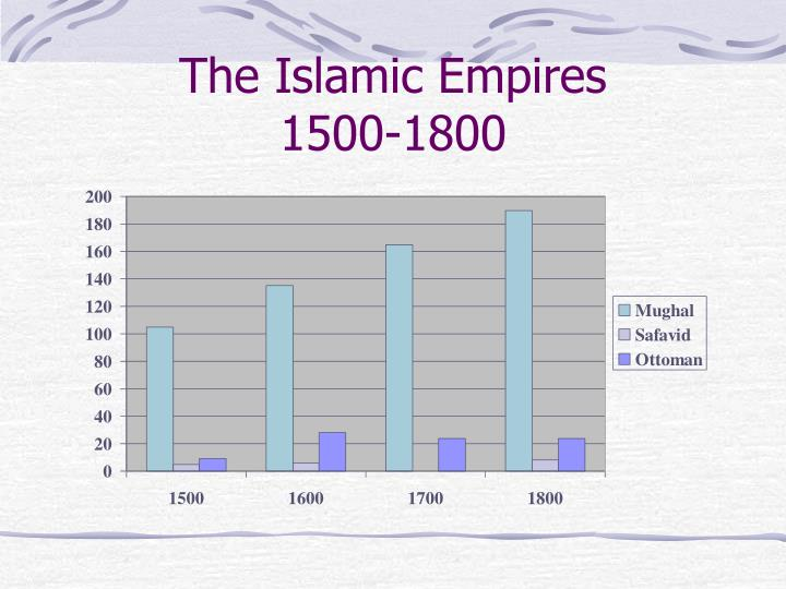 ppt the islamic empires powerpoint presentation id 238680