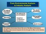 from environmental analysis to i ndustry analysis