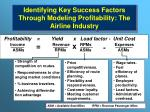 identifying key success factors through modeling profitability the airline industry