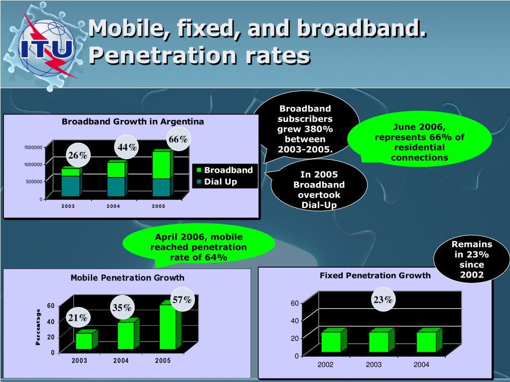 Mobile, fixed, and broadband.
