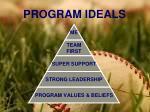 program ideals