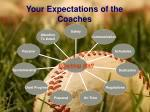 your expectations of the coaches