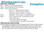 zen trading steps rules
