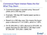 commercial paper interest rates are not what they seem