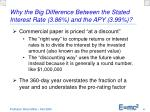 why the big difference between the stated interest rate 3 86 and the apy 3 99
