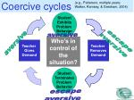 coercive cycles