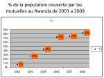 de la population couverte par les mutuelles au rwanda de 2003 a 2009