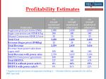 profitability estimates