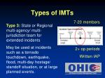 types of imts26