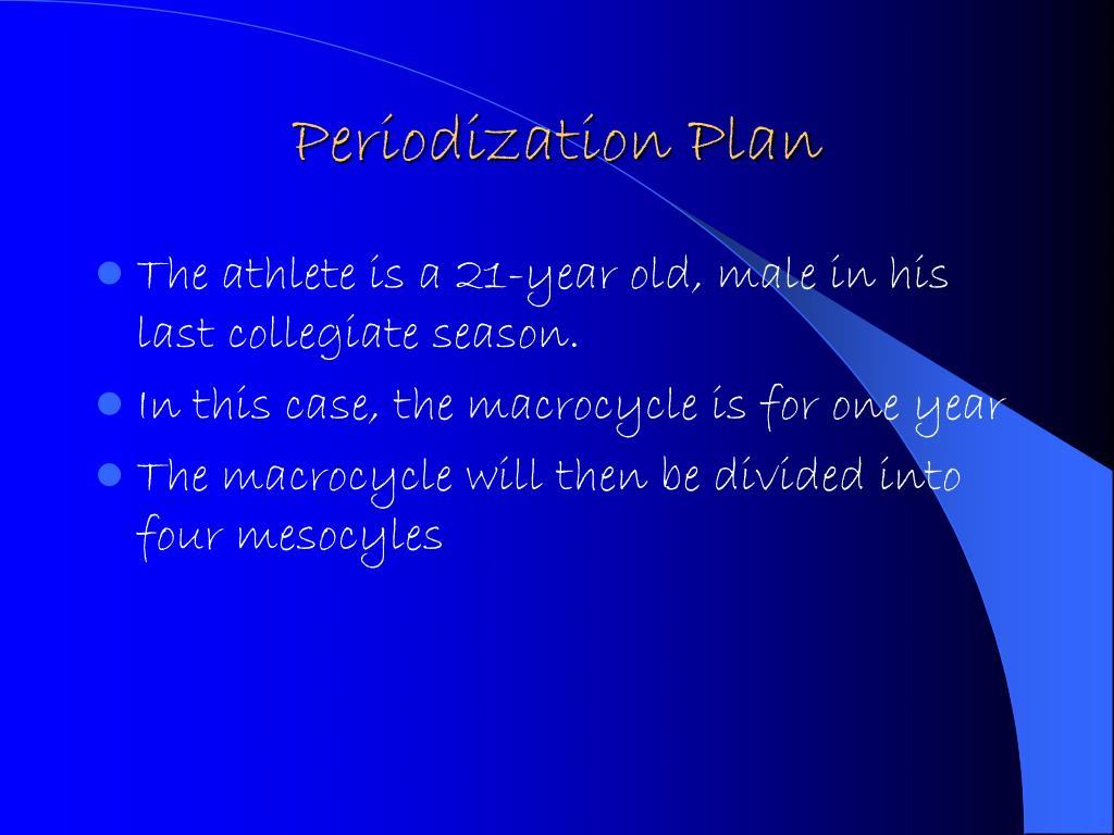 Periodization Plan