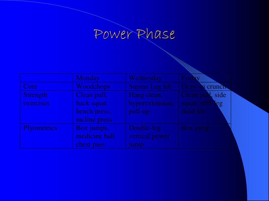 Power Phase