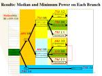 results median and minimum power on each branch14