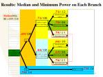 results median and minimum power on each branch15