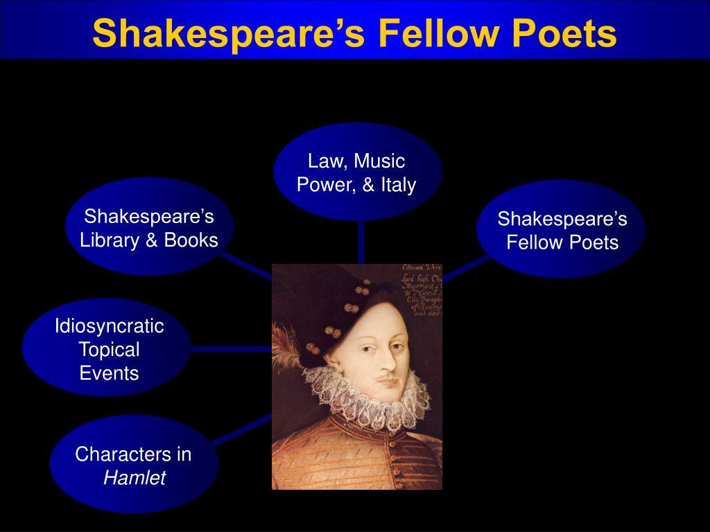 shakespeare s fellow poets l.