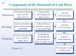 components of the statement of cash flows