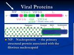 viral proteins
