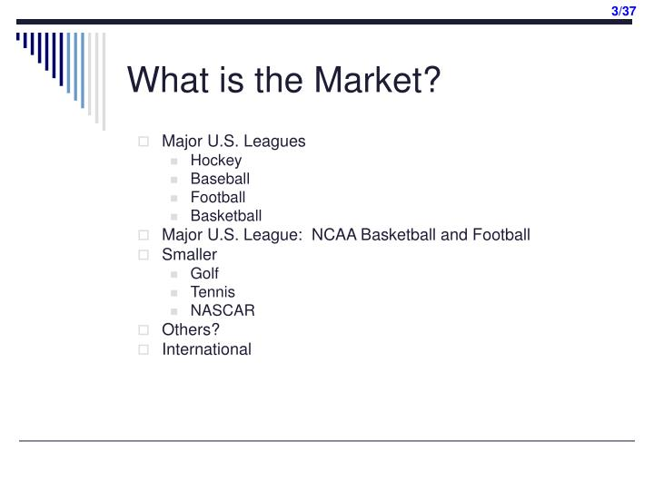 What is the market