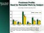 freshmen profile need for remedial work by subject