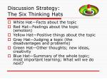 discussion strategy the six thinking hats