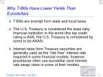 why t bills have lower yields than eurodollars