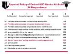 reported rating of desired msc mentor attributes all respondents