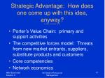 strategic advantage how does one come up with this idea anyway laudon and laudon 2000