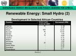 renewable energy small hydro 2