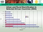 urban and rural electrification in selected african countries 2004