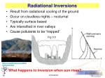 radiational inversions