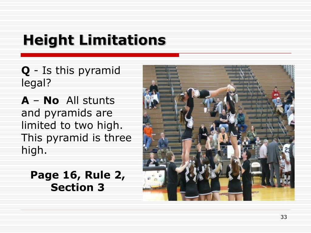 Height Limitations