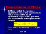 theoretical no of plates
