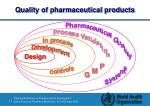 quality of pharmaceutical products